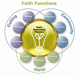 FAITH-FUNCTIONS_300